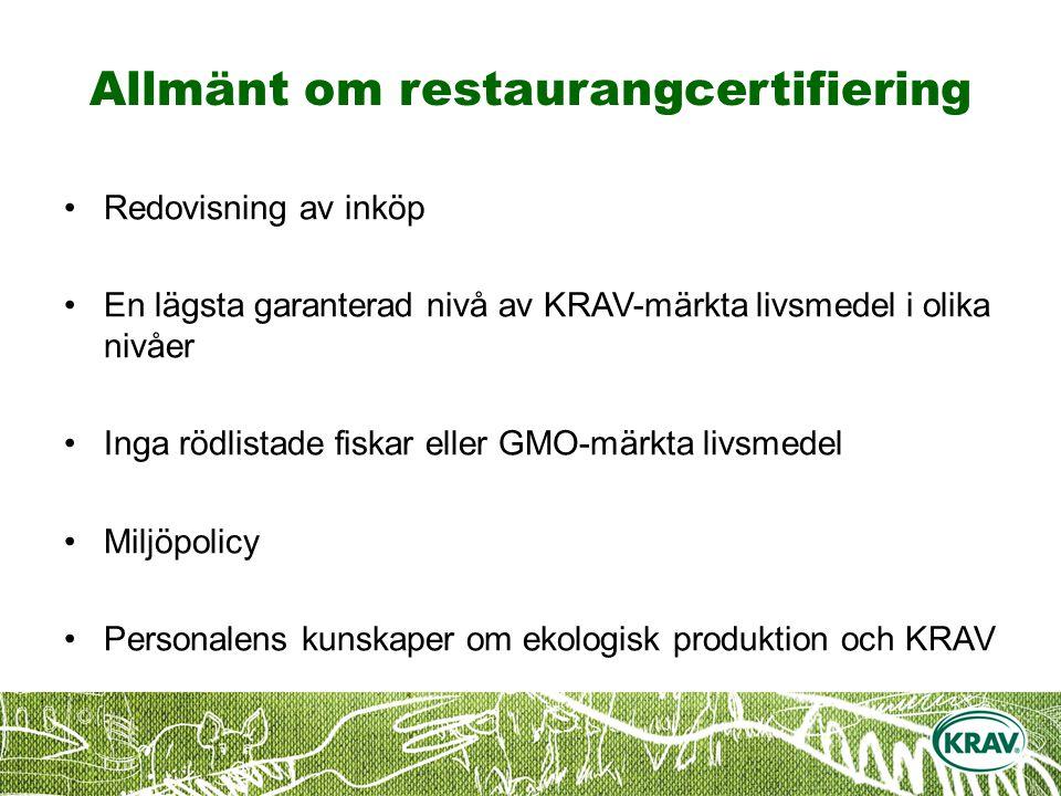 Allmänt om restaurangcertifiering Redovisning av inköp En lägsta garanterad nivå av KRAV-märkta livsmedel i olika nivåer Inga rödlistade fiskar eller GMO-märkta livsmedel Miljöpolicy Personalens kunskaper om ekologisk produktion och KRAV