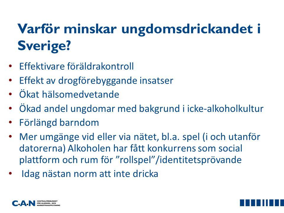 Varför minskar ungdomsdrickandet i Sverige.
