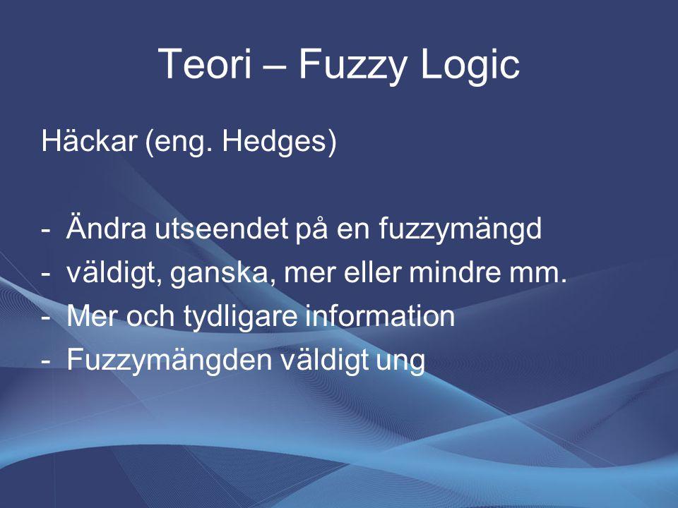 Teori – Fuzzy Logic Häckar (eng.