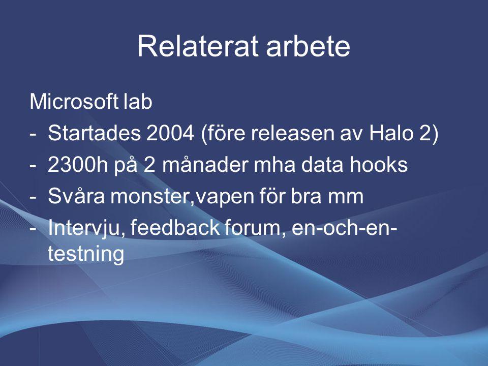 Relaterat arbete Microsoft lab -Startades 2004 (före releasen av Halo 2) -2300h på 2 månader mha data hooks -Svåra monster,vapen för bra mm -Intervju, feedback forum, en-och-en- testning