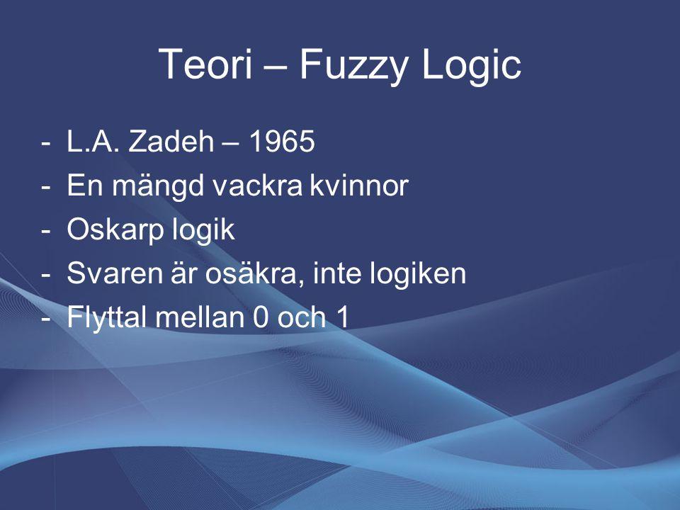Teori – Fuzzy Logic - L.A.