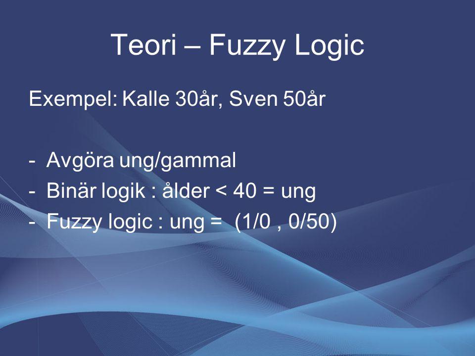Teori – Fuzzy Logic Exempel: Kalle 30år, Sven 50år -Avgöra ung/gammal -Binär logik : ålder < 40 = ung -Fuzzy logic : ung = (1/0, 0/50)