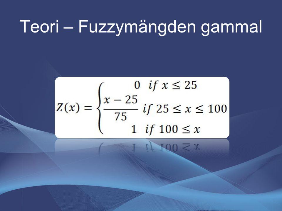 Teori – Fuzzy Logic Linguistiska variabler och värden -Kalle är gammal -Om Kalle är gammal så går han långsamt