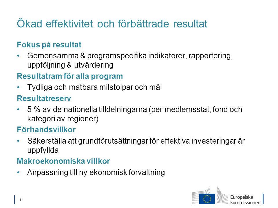 │ 11 Ökad effektivitet och förbättrade resultat Fokus på resultat Gemensamma & programspecifika indikatorer, rapportering, uppföljning & utvärdering Resultatram för alla program Tydliga och mätbara milstolpar och mål Resultatreserv 5 % av de nationella tilldelningarna (per medlemsstat, fond och kategori av regioner) Förhandsvillkor Säkerställa att grundförutsättningar för effektiva investeringar är uppfyllda Makroekonomiska villkor Anpassning till ny ekonomisk förvaltning