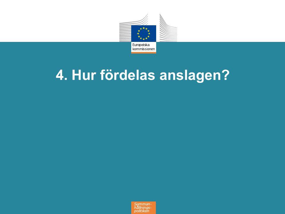 Samman- hållnings- politiken 4. Hur fördelas anslagen