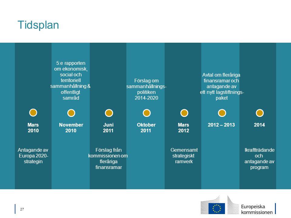 │ 27 Tidsplan 2014November 2010 2012 – 2013Mars 2012 Oktober 2011 Juni 2011 Mars 2010 5:e rapporten om ekonomisk, social och territoriell sammanhållning & offentligt samråd Avtal om fleråriga finansramar och antagande av ett nytt lagstiftnings- paket Ikraftträdande och antagande av program Gemensamt strategiskt ramverk Förslag om sammanhållnings- politiken 2014-2020 Förslag från kommissionen om fleråriga finansramar Antagande av Europa 2020- strategin