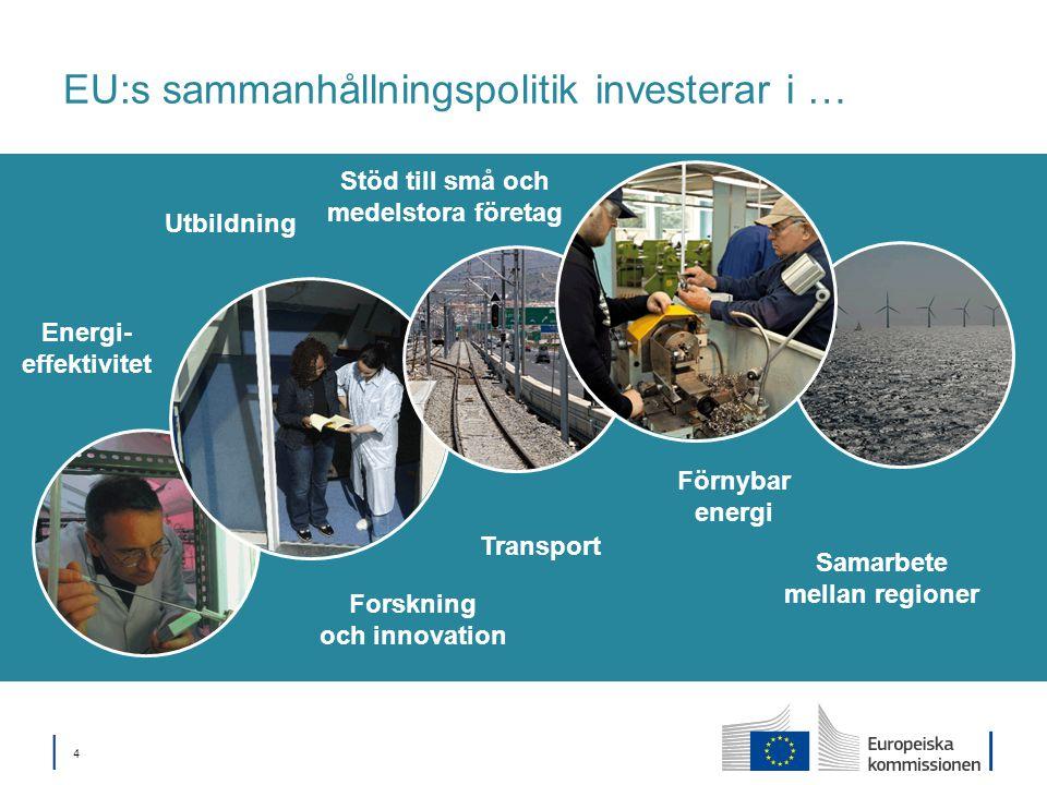 │ 4│ 4 EU:s sammanhållningspolitik investerar i … Transport Förnybar energi Forskning och innovation Utbildning Samarbete mellan regioner Energi- effektivitet Stöd till små och medelstora företag