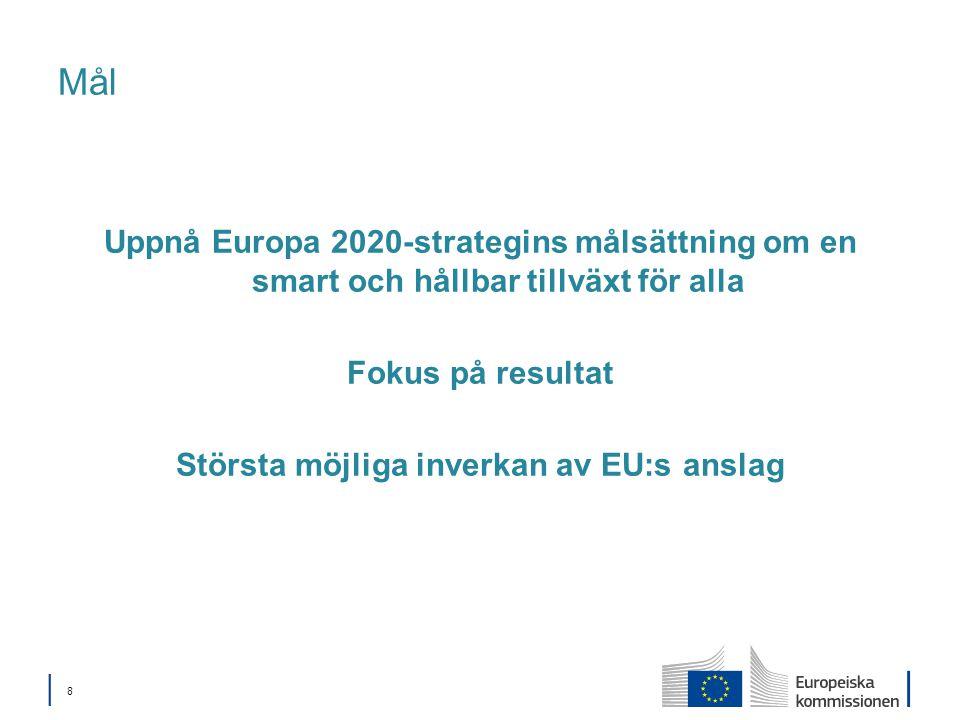 │ 8│ 8 Mål Uppnå Europa 2020-strategins målsättning om en smart och hållbar tillväxt för alla Fokus på resultat Största möjliga inverkan av EU:s anslag