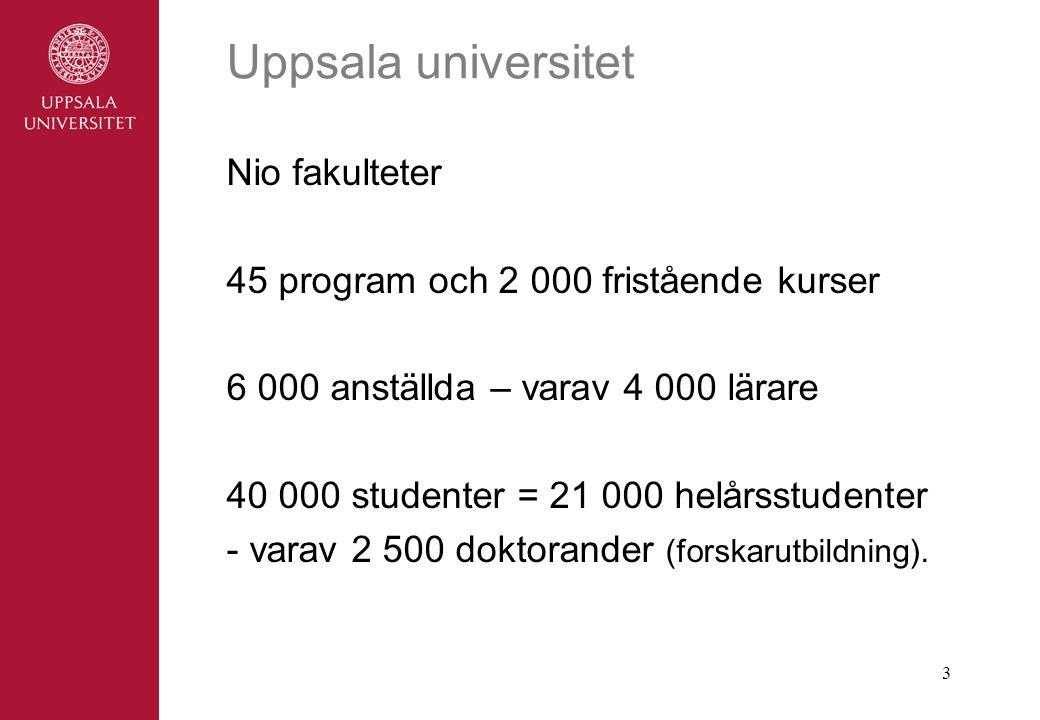 3 Uppsala universitet Nio fakulteter 45 program och 2 000 fristående kurser 6 000 anställda – varav 4 000 lärare 40 000 studenter = 21 000 helårsstudenter - varav 2 500 doktorander (forskarutbildning).