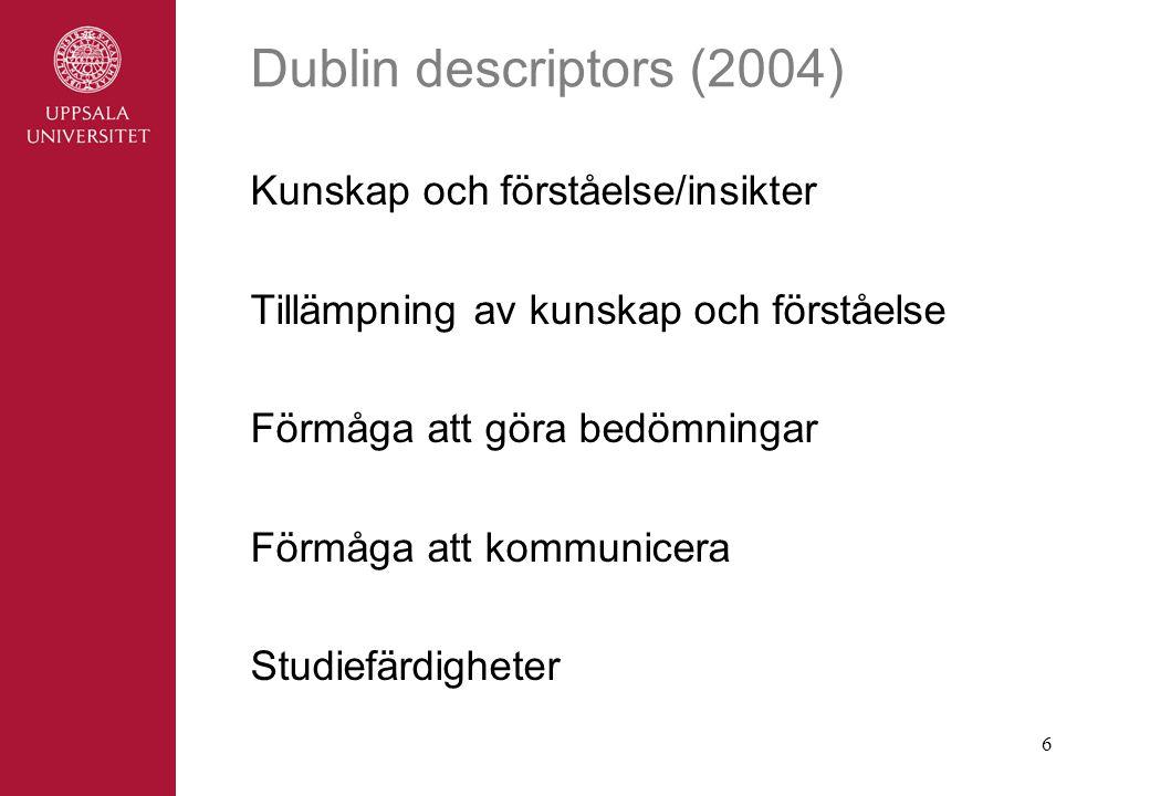 6 Dublin descriptors (2004) Kunskap och förståelse/insikter Tillämpning av kunskap och förståelse Förmåga att göra bedömningar Förmåga att kommunicera Studiefärdigheter