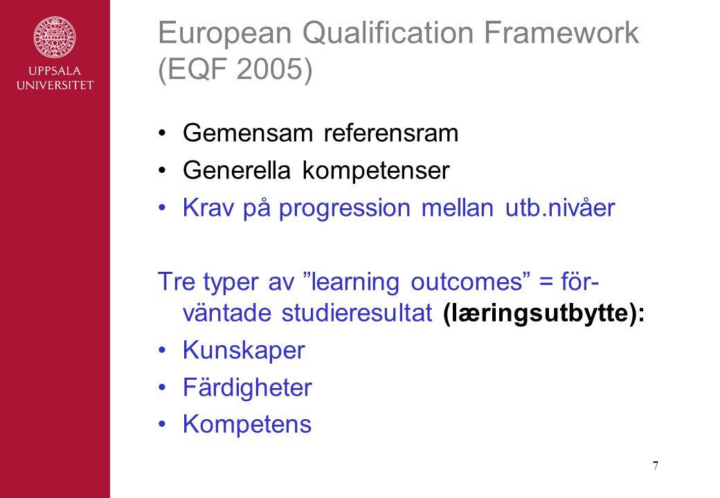 7 European Qualification Framework (EQF 2005) Gemensam referensram Generella kompetenser Krav på progression mellan utb.nivåer Tre typer av learning outcomes = för- väntade studieresultat (læringsutbytte): Kunskaper Färdigheter Kompetens