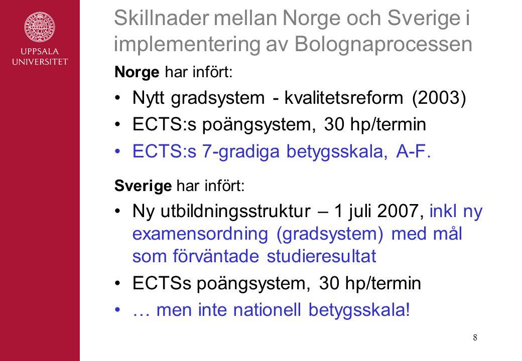 8 Skillnader mellan Norge och Sverige i implementering av Bolognaprocessen Norge har infört: Nytt gradsystem - kvalitetsreform (2003) ECTS:s poängsystem, 30 hp/termin ECTS:s 7-gradiga betygsskala, A-F.