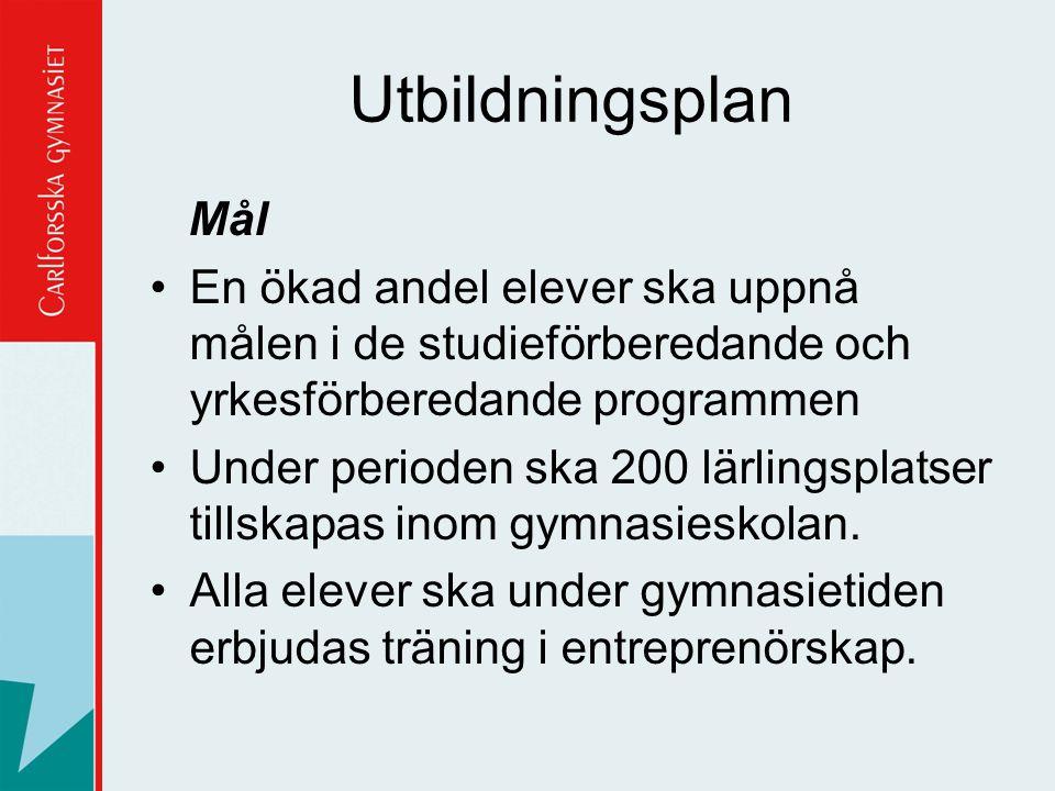 Utbildningsplan Mål En ökad andel elever ska uppnå målen i de studieförberedande och yrkesförberedande programmen Under perioden ska 200 lärlingsplats