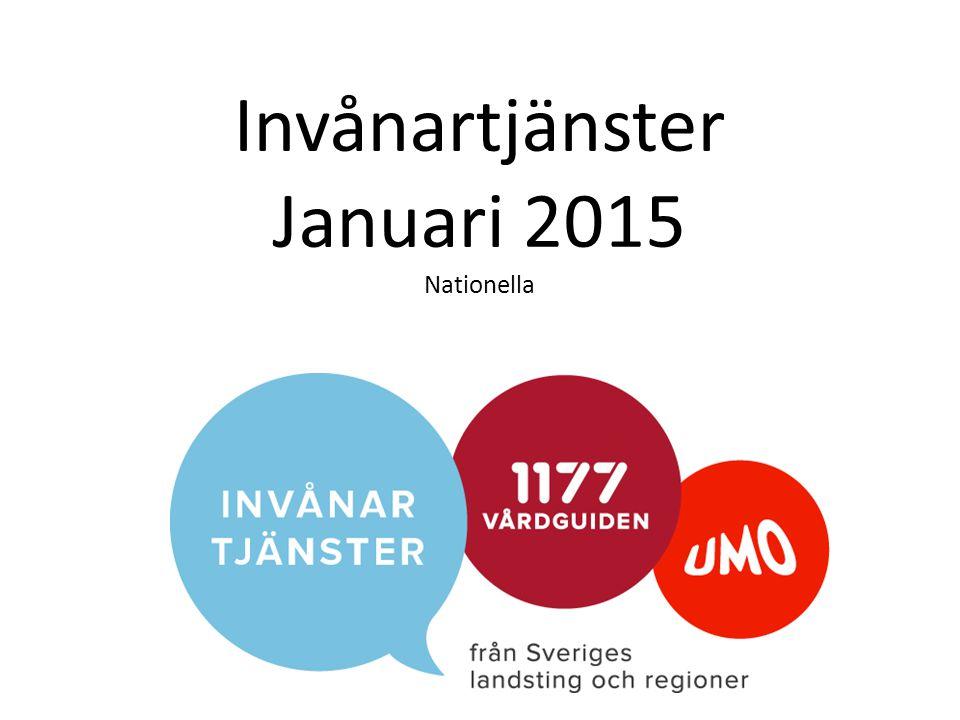 1177 Vårdguiden på Mynewsdesk: januari 2015 (*topp 27 januari, med nyhet om vabruari ) 42