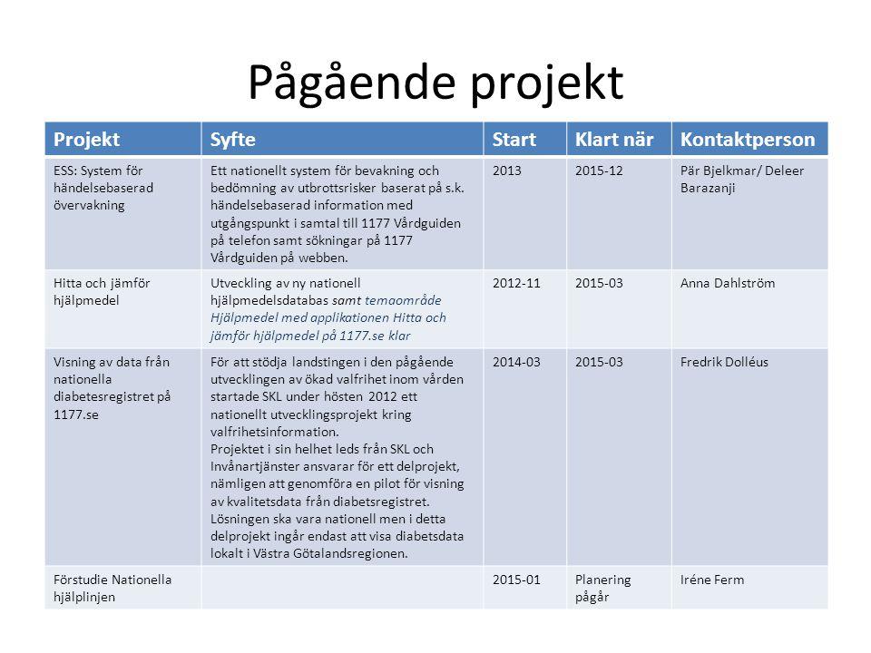 Pågående projekt ProjektSyfteStartKlart närKontaktperson ESS: System för händelsebaserad övervakning Ett nationellt system för bevakning och bedömning