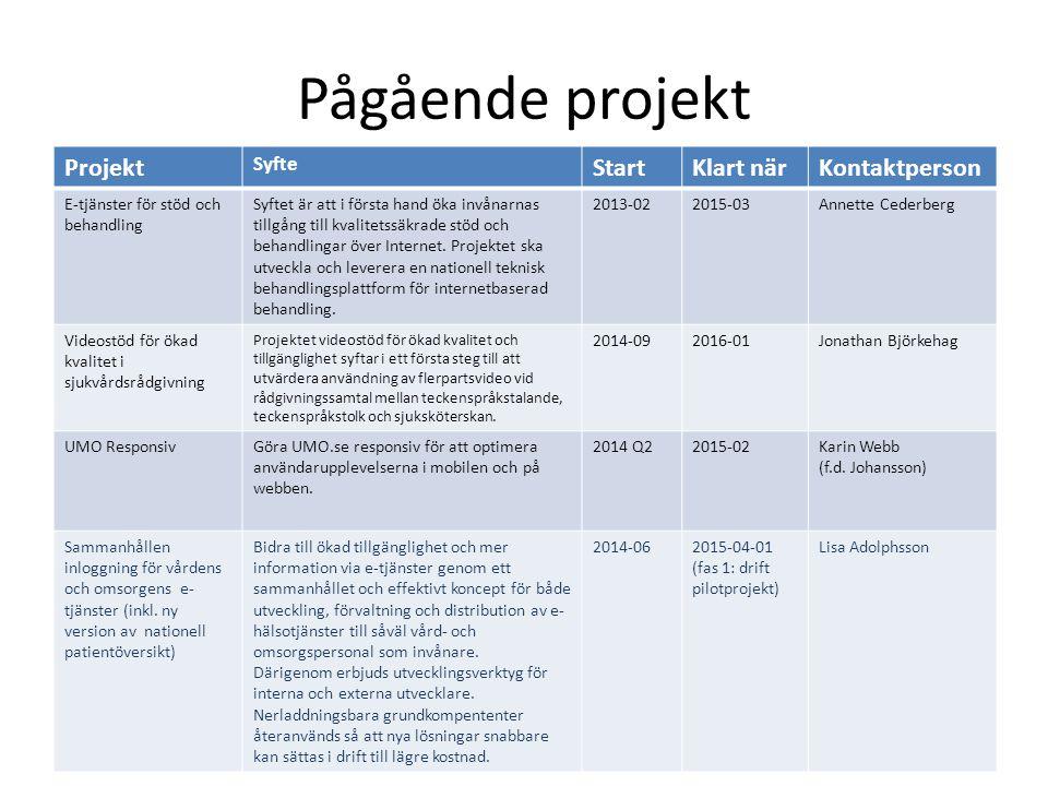 Pågående projekt Projekt Syfte StartKlart närKontaktperson E-tjänster för stöd och behandling Syftet är att i första hand öka invånarnas tillgång till