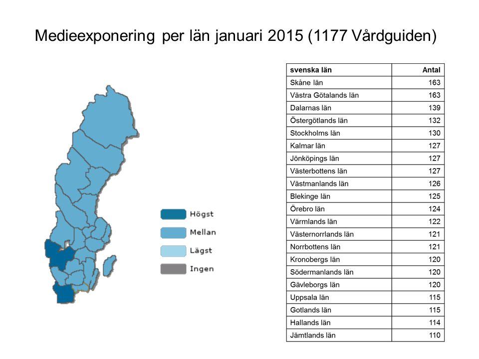 Medieexponering per län januari 2015 (1177 Vårdguiden)