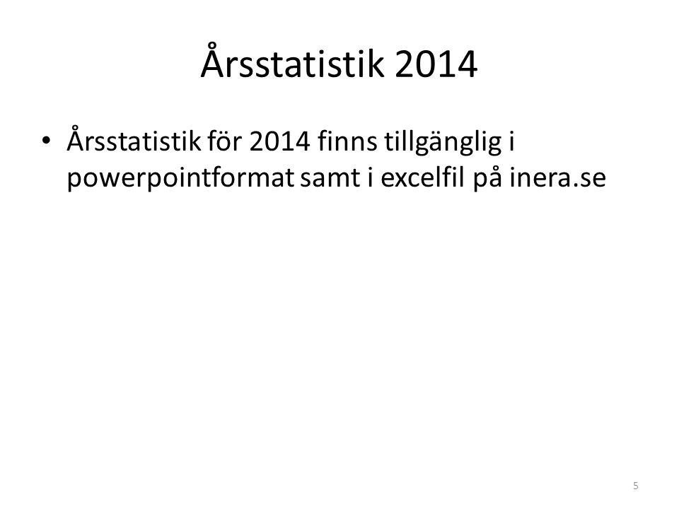 Årsstatistik 2014 Årsstatistik för 2014 finns tillgänglig i powerpointformat samt i excelfil på inera.se 5