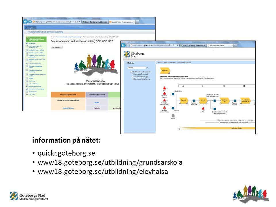 information på nätet: quickr.goteborg.se www18.goteborg.se/utbildning/grundsarskola www18.goteborg.se/utbildning/elevhalsa