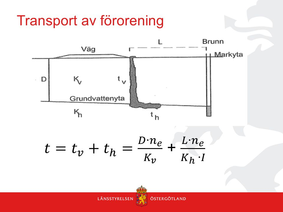 Transport av förorening