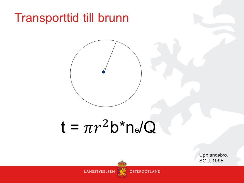 Transporttid till brunn Upplandsbro, SGU, 1995