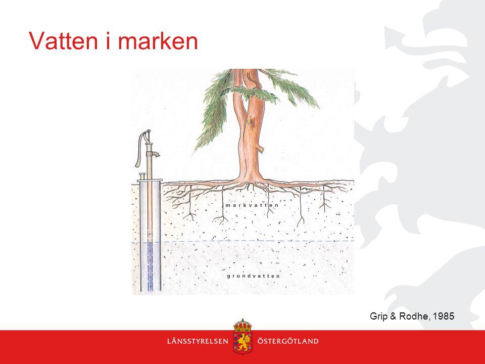 In- och utströmningsområden Figur, SMHI