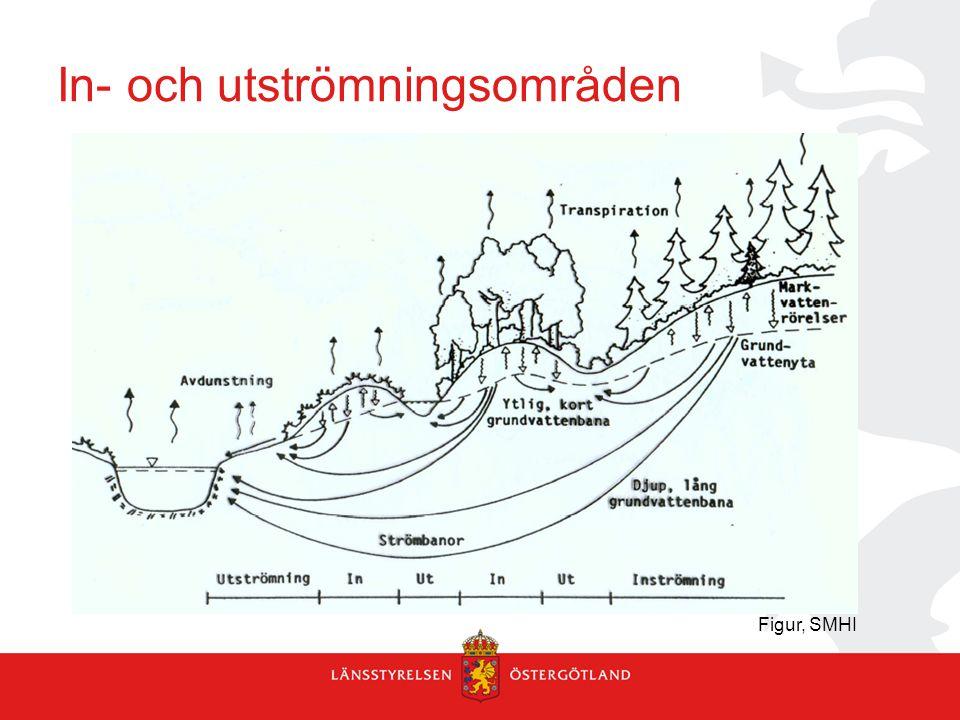 Darcy´s lag & nettohastighet Upplandsbro, SGU, 1995 V d = K * i V n = V d /n e i = Grundvattenytans lutning n e = Effektiv porositet, 0,01-0,2