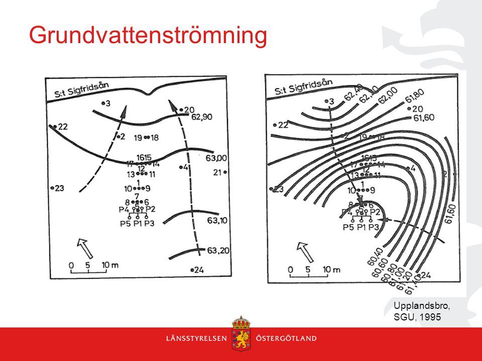 Grundvattenströmning Upplandsbro, SGU, 1995
