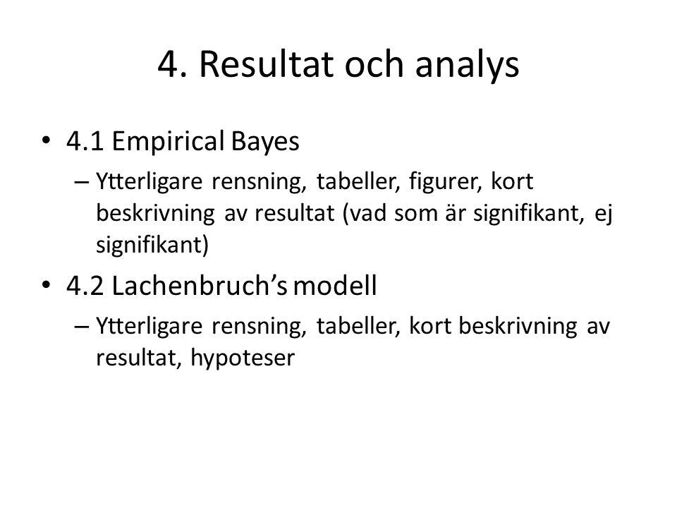 4. Resultat och analys 4.1 Empirical Bayes – Ytterligare rensning, tabeller, figurer, kort beskrivning av resultat (vad som är signifikant, ej signifi