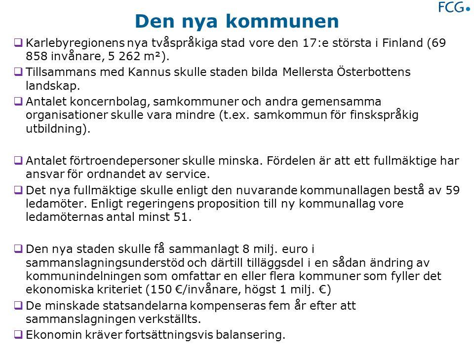 Den nya kommunen  Karlebyregionens nya tvåspråkiga stad vore den 17:e största i Finland (69 858 invånare, 5 262 m²).
