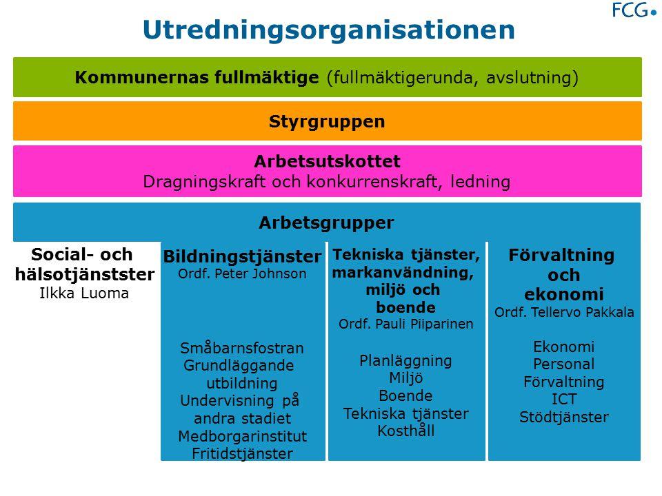 Utredningsorganisationen Kommunernas fullmäktige (fullmäktigerunda, avslutning) Styrgruppen Arbetsutskottet Dragningskraft och konkurrenskraft, ledning Social- och hälsotjänstster Ilkka Luoma Bildningstjänster Ordf.