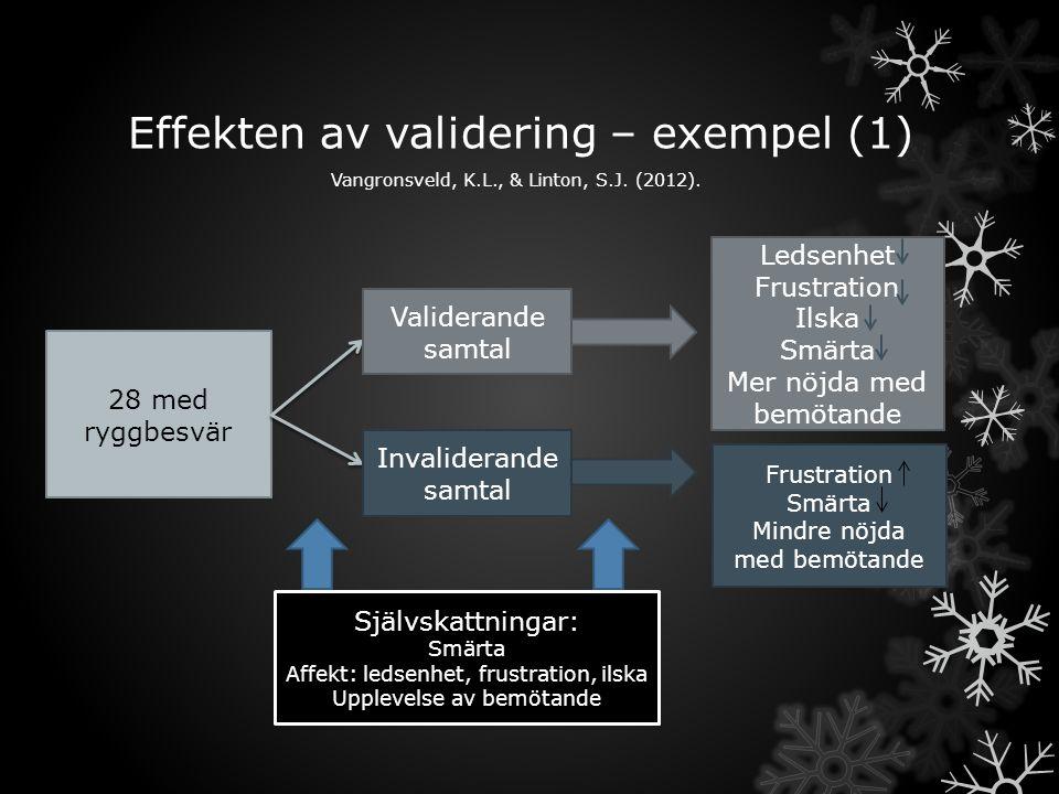 Effekten av validering – exempel (1) 28 med ryggbesvär Validerande samtal Invaliderande samtal Självskattningar: Smärta Affekt: ledsenhet, frustration