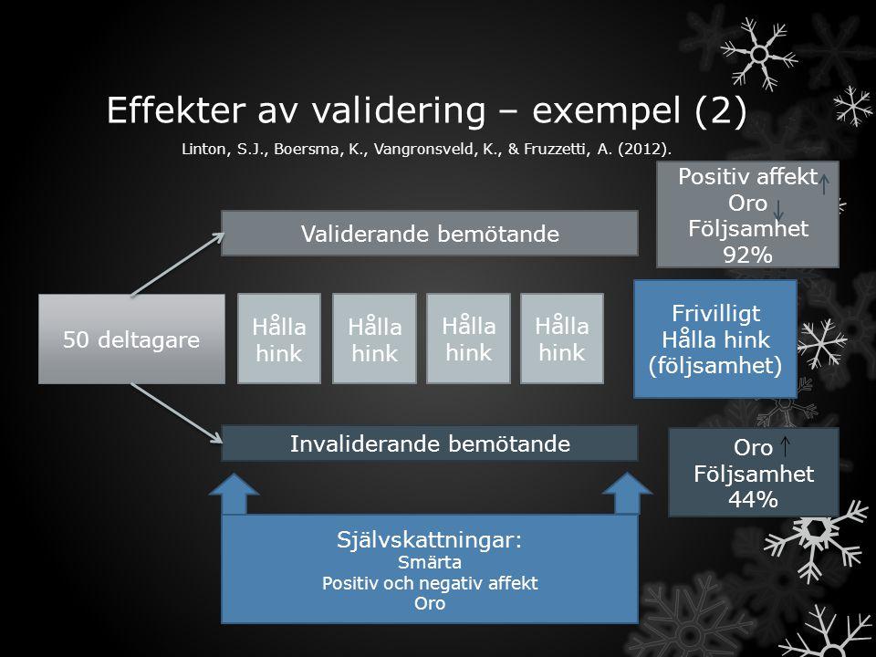 Effekter av validering – exempel (2) 50 deltagare Validerande bemötande Invaliderande bemötande Hålla hink Frivilligt Hålla hink (följsamhet) Självska