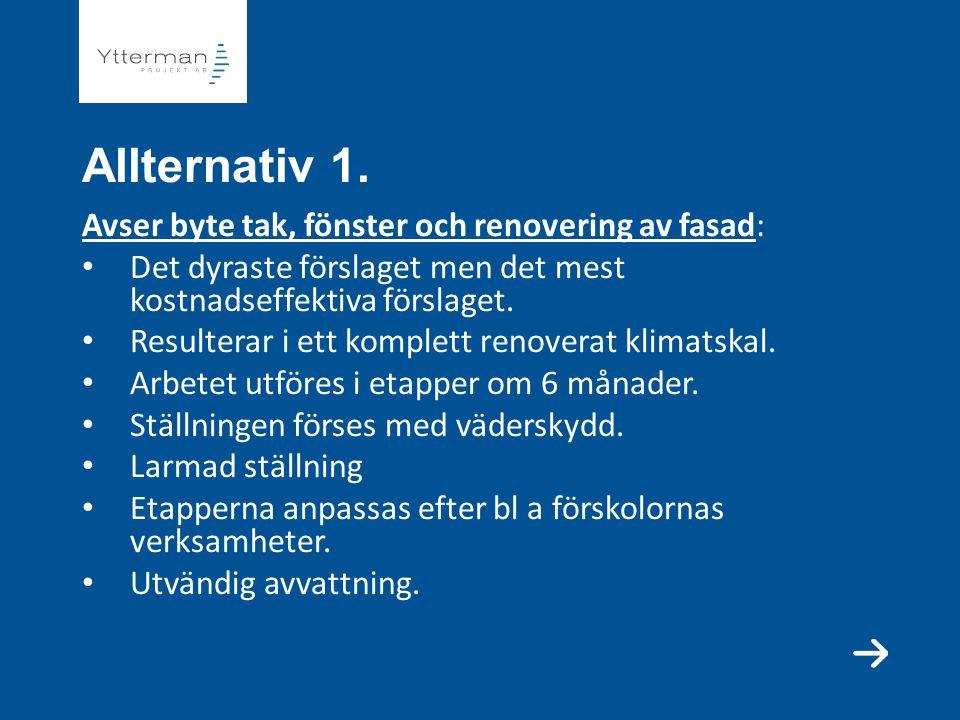 Allternativ 2.