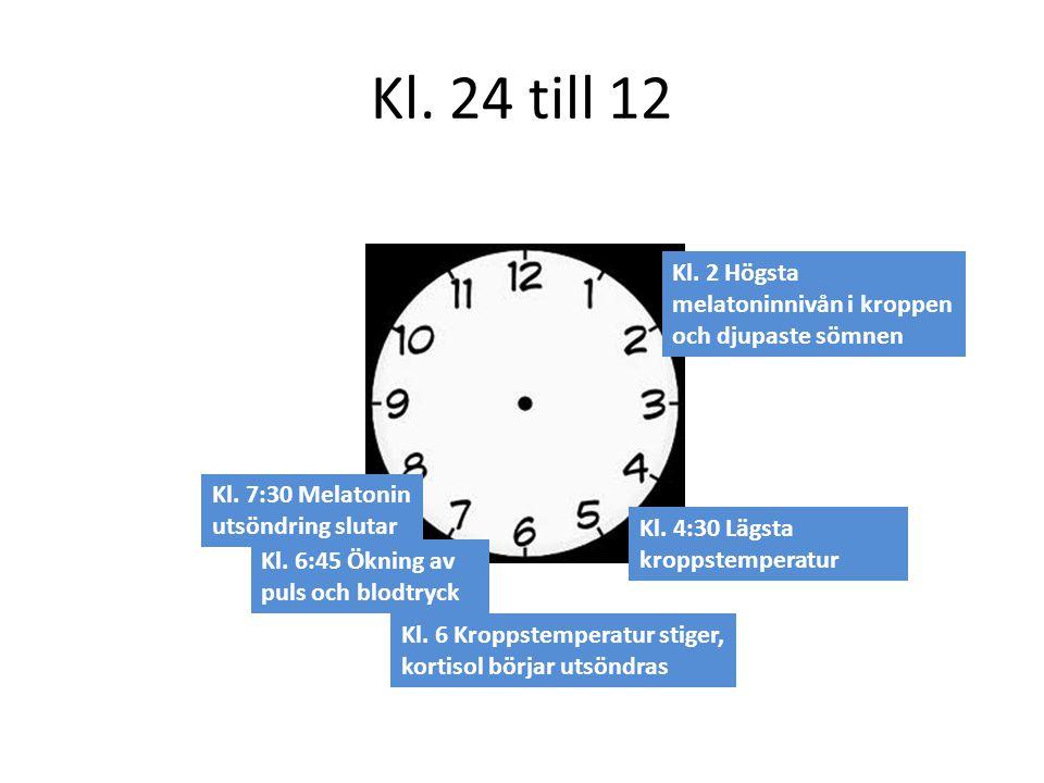 Kl. 24 till 12 Kl. 6 Kroppstemperatur stiger, kortisol börjar utsöndras Kl. 4:30 Lägsta kroppstemperatur Kl. 2 Högsta melatoninnivån i kroppen och dju
