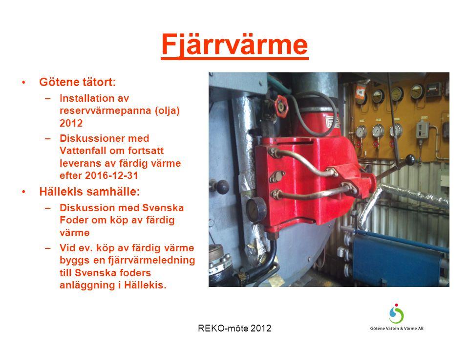 REKO-möte 2012 Dricksvatten GVV producerar dricksvatten (1,9 milj.