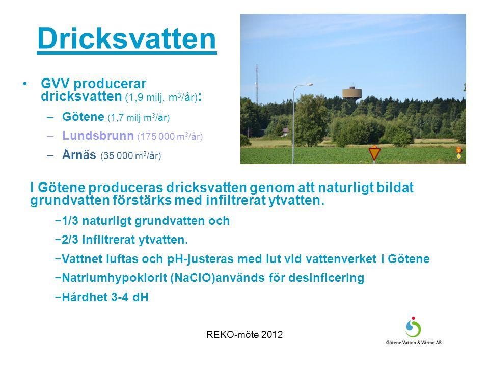 REKO-möte 2012 Dricksvatten I Lundsbrunn används enbart grundvatten för produktionen av dricksvatten.