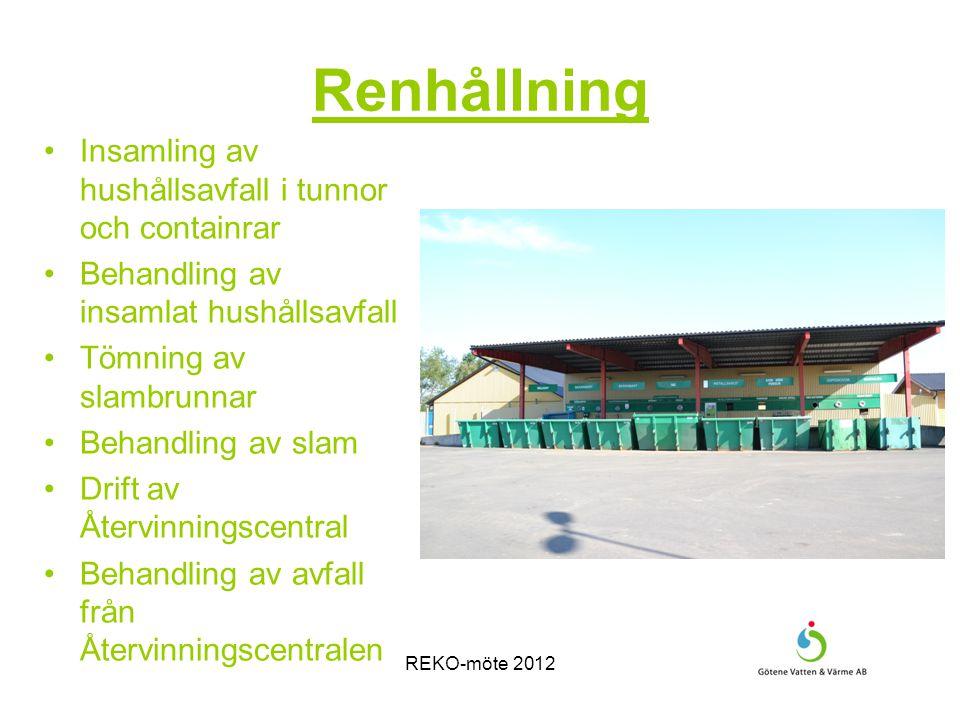 REKO-möte 2012 Renhållning Upphandlat 2011 entreprenör för tömning av slambrunnar Trädgårdscontainrar vår och höst Kompostjords- försäljningen ökar Utbyggnad av kompostplatta