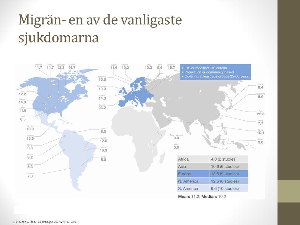 Migrän- en av de vanligaste sjukdomarna 1. Stovner LJ et al. Cephalalgia 2007;27:193–210.