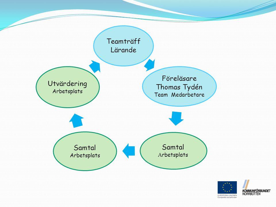 Tidplan - Genomförandeplan Utbildningstillfälle 1 Lärande Teamträff den 30,31 augusti samt 1 september Baspersonal + Team den 12-16 september samt 19-21 september v.