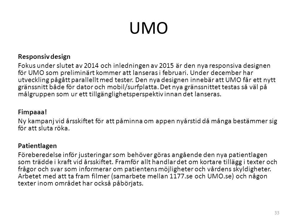 UMO Responsiv design Fokus under slutet av 2014 och inledningen av 2015 är den nya responsiva designen för UMO som preliminärt kommer att lanseras i f