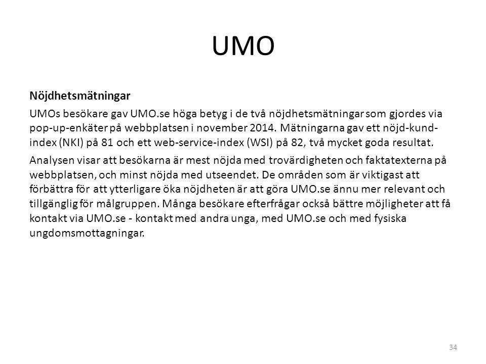 UMO Nöjdhetsmätningar UMOs besökare gav UMO.se höga betyg i de två nöjdhetsmätningar som gjordes via pop-up-enkäter på webbplatsen i november 2014. Mä