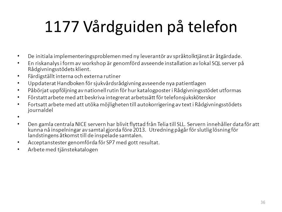 1177 Vårdguiden på telefon 36 De initiala implementeringsproblemen med ny leverantör av språktolktjänst är åtgärdade. En riskanalys i form av workshop