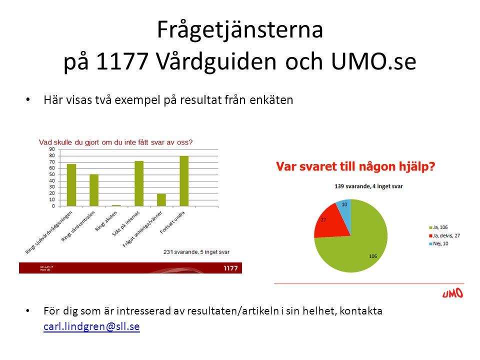 Frågetjänsterna på 1177 Vårdguiden och UMO.se Här visas två exempel på resultat från enkäten För dig som är intresserad av resultaten/artikeln i sin h