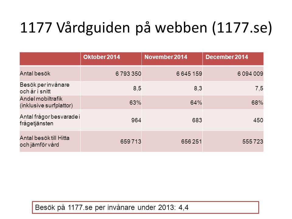 Sammanslagning 1177.se och vardguiden.se
