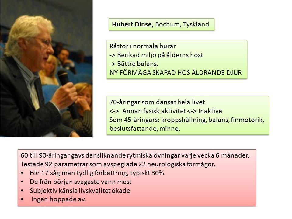 Hubert Dinse, Bochum, Tyskland Råttor i normala burar -> Berikad miljö på ålderns höst -> Bättre balans. NY FÖRMÅGA SKAPAD HOS ÅLDRANDE DJUR Råttor i