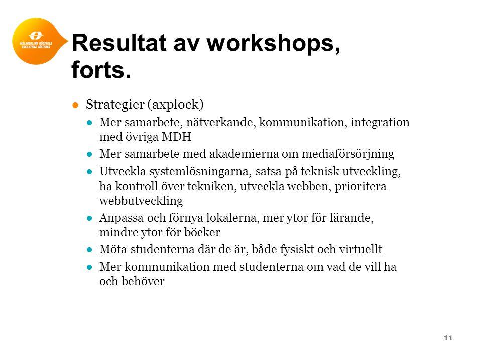Resultat av workshops, forts. ●Strategier (axplock) ●Mer samarbete, nätverkande, kommunikation, integration med övriga MDH ●Mer samarbete med akademie