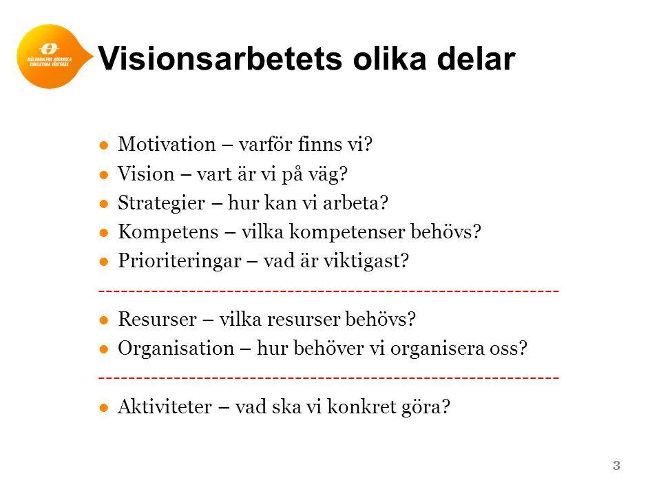 Visionsarbetets olika delar ●Motivation – varför finns vi? ●Vision – vart är vi på väg? ●Strategier – hur kan vi arbeta? ●Kompetens – vilka kompetense
