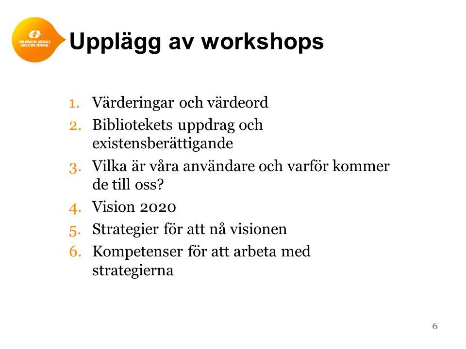 Upplägg av workshops 1.Värderingar och värdeord 2.Bibliotekets uppdrag och existensberättigande 3.Vilka är våra användare och varför kommer de till os