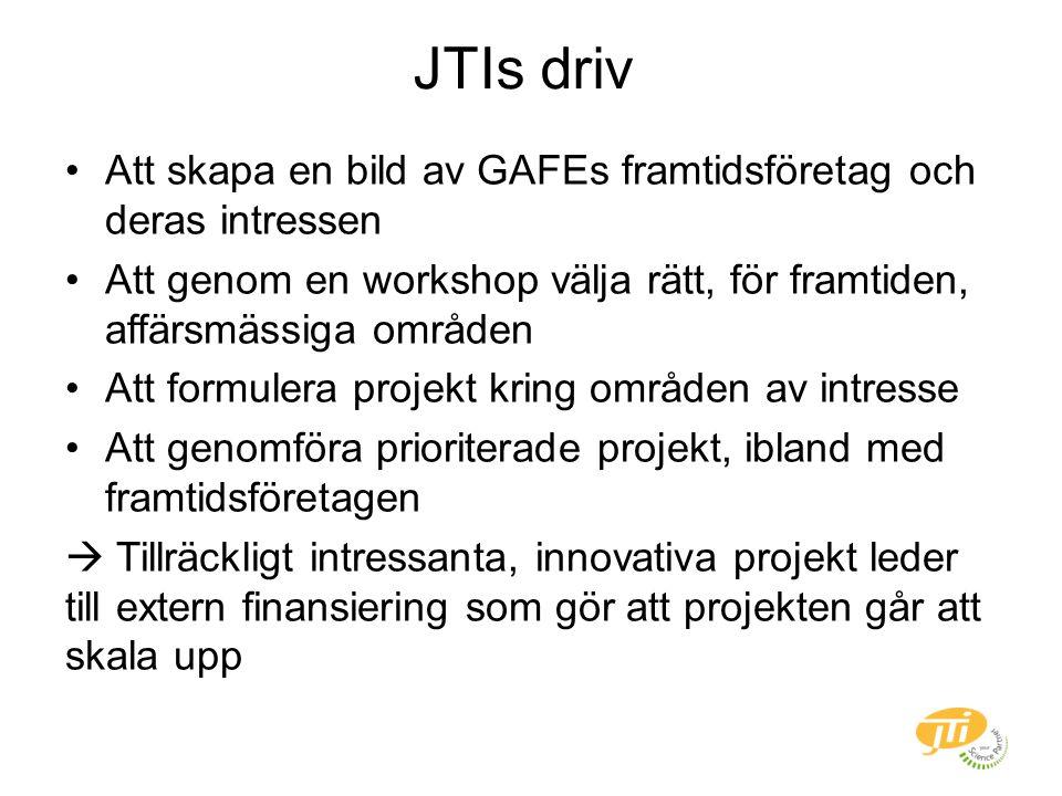 JTIs driv Att skapa en bild av GAFEs framtidsföretag och deras intressen Att genom en workshop välja rätt, för framtiden, affärsmässiga områden Att formulera projekt kring områden av intresse Att genomföra prioriterade projekt, ibland med framtidsföretagen  Tillräckligt intressanta, innovativa projekt leder till extern finansiering som gör att projekten går att skala upp